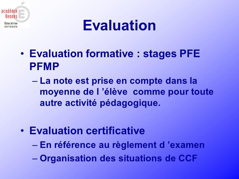 Evaluation Evaluation formative : stages PFE PFMP –La note est prise en compte dans la moyenne de l élève comme pour toute autre activité pédagogique.