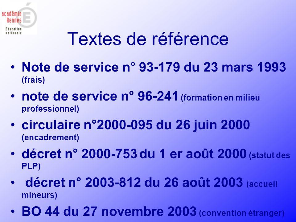 Textes de référence Note de service n° 93-179 du 23 mars 1993 (frais) note de service n° 96-241 (formation en milieu professionnel) circulaire n°2000-