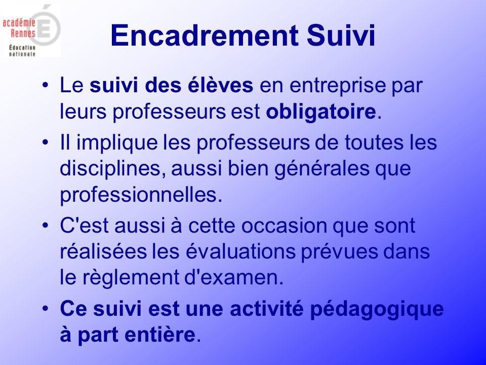 L utilisation au lycée de la période en entreprise Le réinvestissement au lycée des résultats du séjour en entreprise est un élément essentiel de l enseignement professionnel.