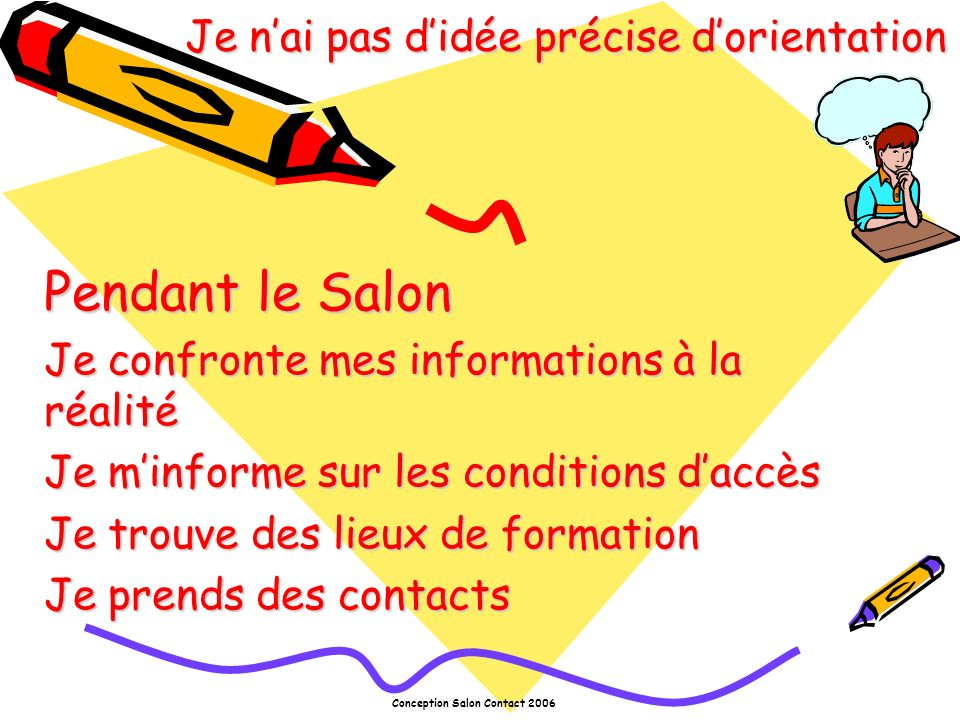 Conception Salon Contact 2006 Je nai pas didée précise dorientation Pendant le Salon Je confronte mes informations à la réalité Je minforme sur les conditions daccès Je trouve des lieux de formation Je prends des contacts