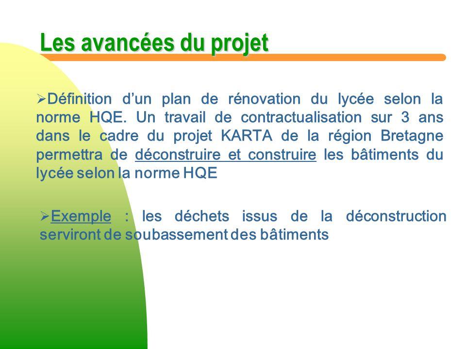 Les avancées du projet Définition dun plan de rénovation du lycée selon la norme HQE. Un travail de contractualisation sur 3 ans dans le cadre du proj