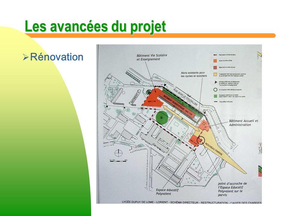 Les avancées du projet Rénovation