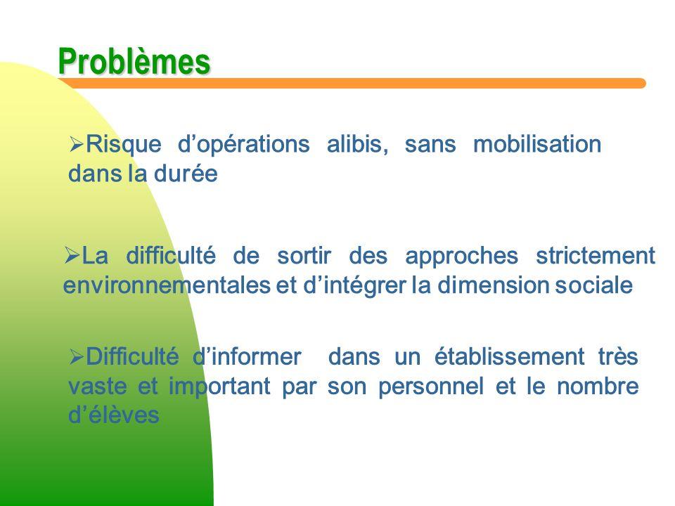 Problèmes Risque dopérations alibis, sans mobilisation dans la durée La difficulté de sortir des approches strictement environnementales et dintégrer