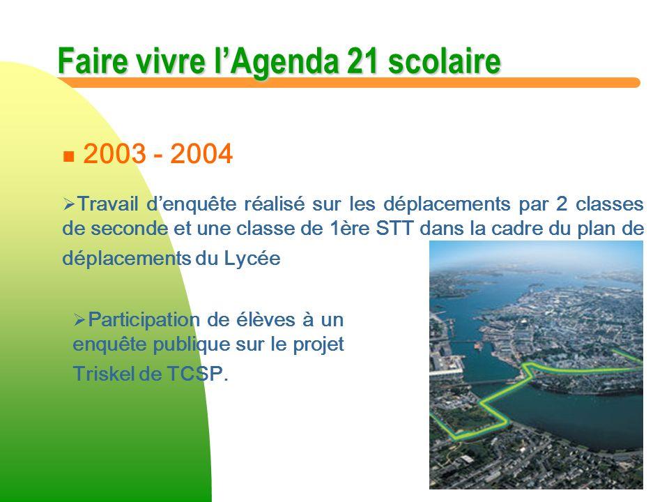 Faire vivre lAgenda 21 scolaire Travail denquête réalisé sur les déplacements par 2 classes de seconde et une classe de 1ère STT dans la cadre du plan