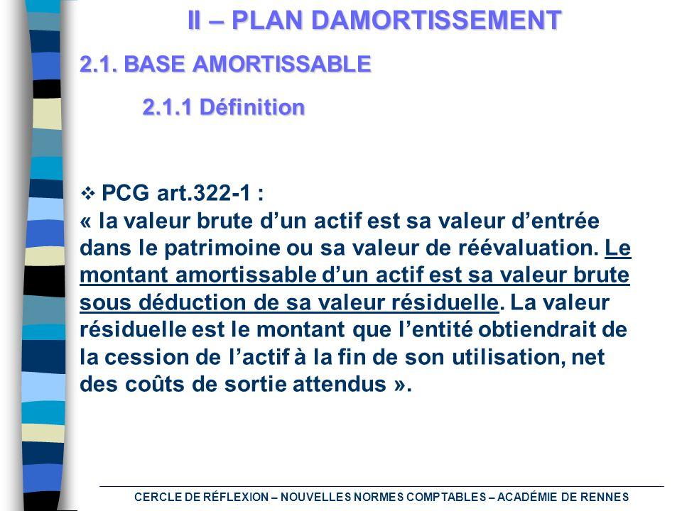 CERCLE DE RÉFLEXION – NOUVELLES NORMES COMPTABLES – ACADÉMIE DE RENNES PCG art.322-1 : « la valeur brute dun actif est sa valeur dentrée dans le patri