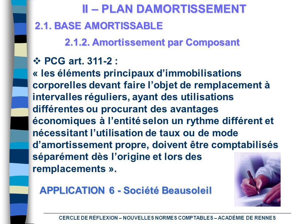 CERCLE DE RÉFLEXION – NOUVELLES NORMES COMPTABLES – ACADÉMIE DE RENNES II – PLAN DAMORTISSEMENT 2.1. BASE AMORTISSABLE PCG art. 311-2 : « les éléments