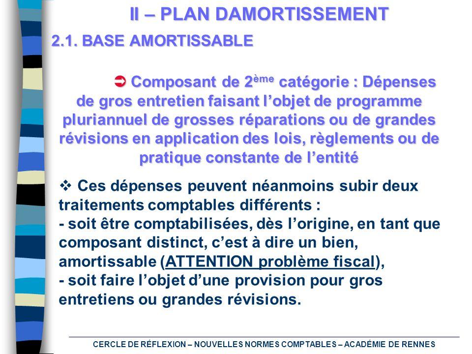 CERCLE DE RÉFLEXION – NOUVELLES NORMES COMPTABLES – ACADÉMIE DE RENNES II – PLAN DAMORTISSEMENT 2.1. BASE AMORTISSABLE Ces dépenses peuvent néanmoins