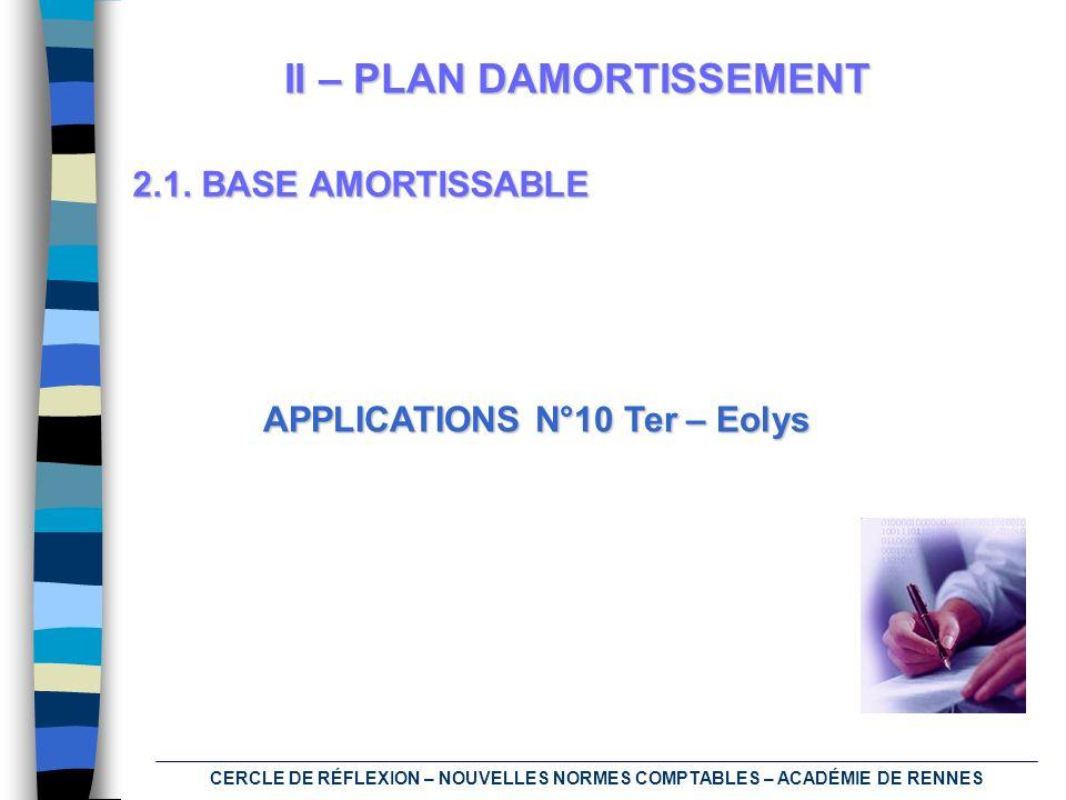 CERCLE DE RÉFLEXION – NOUVELLES NORMES COMPTABLES – ACADÉMIE DE RENNES II – PLAN DAMORTISSEMENT 2.1. BASE AMORTISSABLE APPLICATIONS N°10 Ter – Eolys