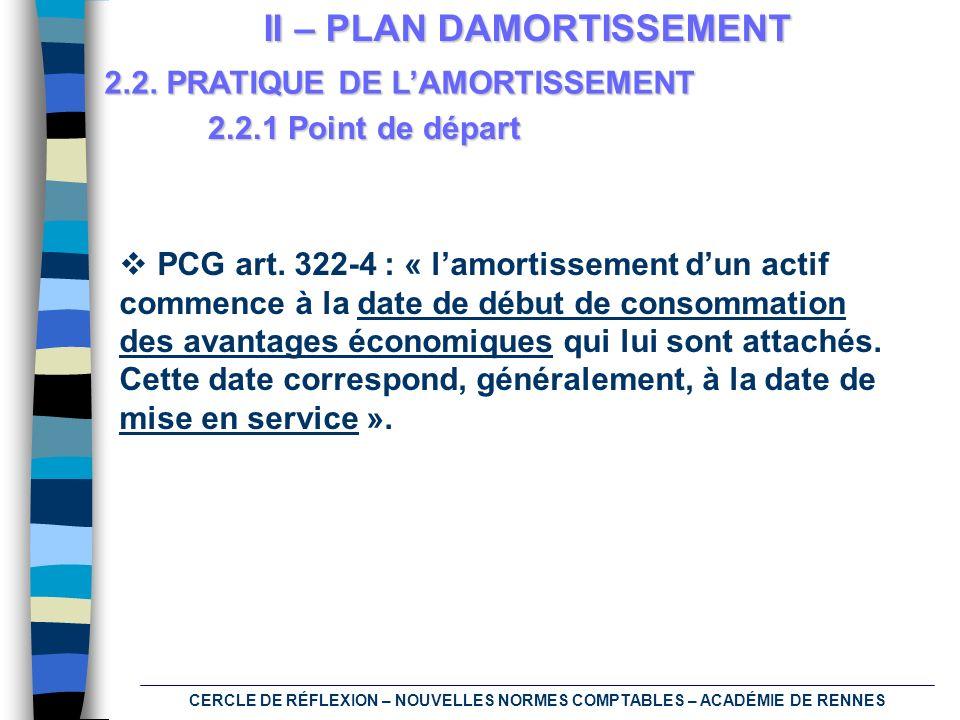 CERCLE DE RÉFLEXION – NOUVELLES NORMES COMPTABLES – ACADÉMIE DE RENNES II – PLAN DAMORTISSEMENT 2.2. PRATIQUE DE LAMORTISSEMENT PCG art. 322-4 : « lam