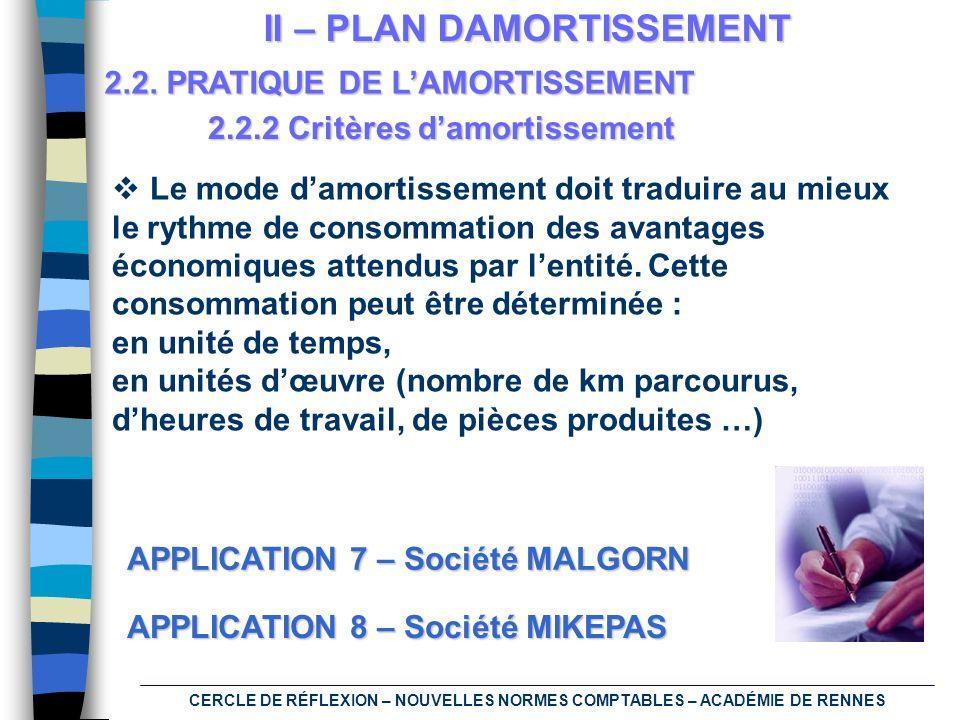 CERCLE DE RÉFLEXION – NOUVELLES NORMES COMPTABLES – ACADÉMIE DE RENNES II – PLAN DAMORTISSEMENT 2.2. PRATIQUE DE LAMORTISSEMENT Le mode damortissement