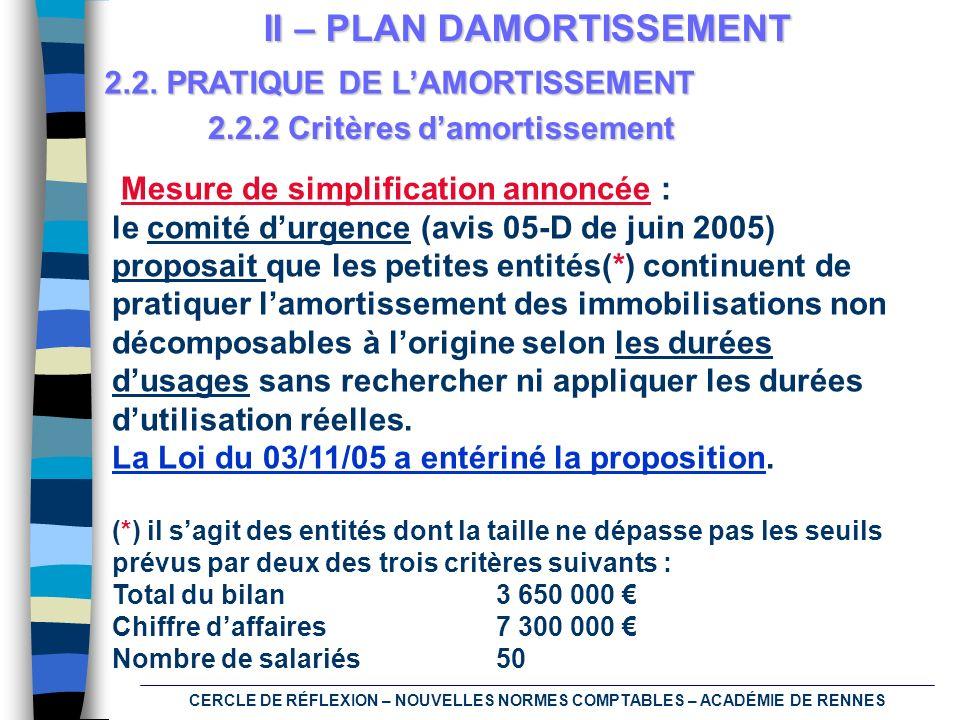 CERCLE DE RÉFLEXION – NOUVELLES NORMES COMPTABLES – ACADÉMIE DE RENNES II – PLAN DAMORTISSEMENT 2.2. PRATIQUE DE LAMORTISSEMENT Mesure de simplificati