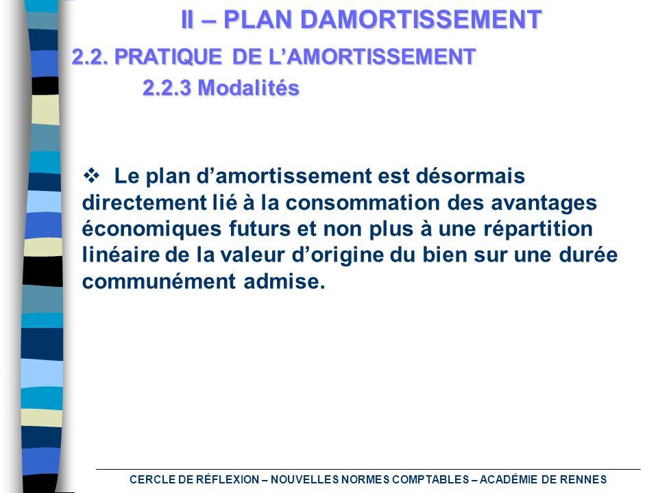 CERCLE DE RÉFLEXION – NOUVELLES NORMES COMPTABLES – ACADÉMIE DE RENNES II – PLAN DAMORTISSEMENT 2.2. PRATIQUE DE LAMORTISSEMENT Le plan damortissement