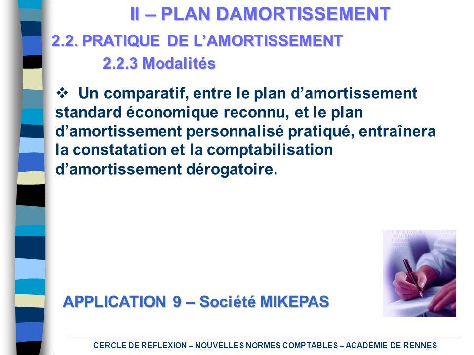 CERCLE DE RÉFLEXION – NOUVELLES NORMES COMPTABLES – ACADÉMIE DE RENNES II – PLAN DAMORTISSEMENT 2.2. PRATIQUE DE LAMORTISSEMENT Un comparatif, entre l