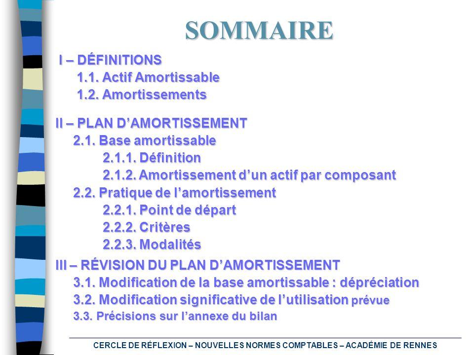 CERCLE DE RÉFLEXION – NOUVELLES NORMES COMPTABLES – ACADÉMIE DE RENNES SOMMAIRE I – DÉFINITIONS 1.1. Actif Amortissable 1.2. Amortissements II – PLAN