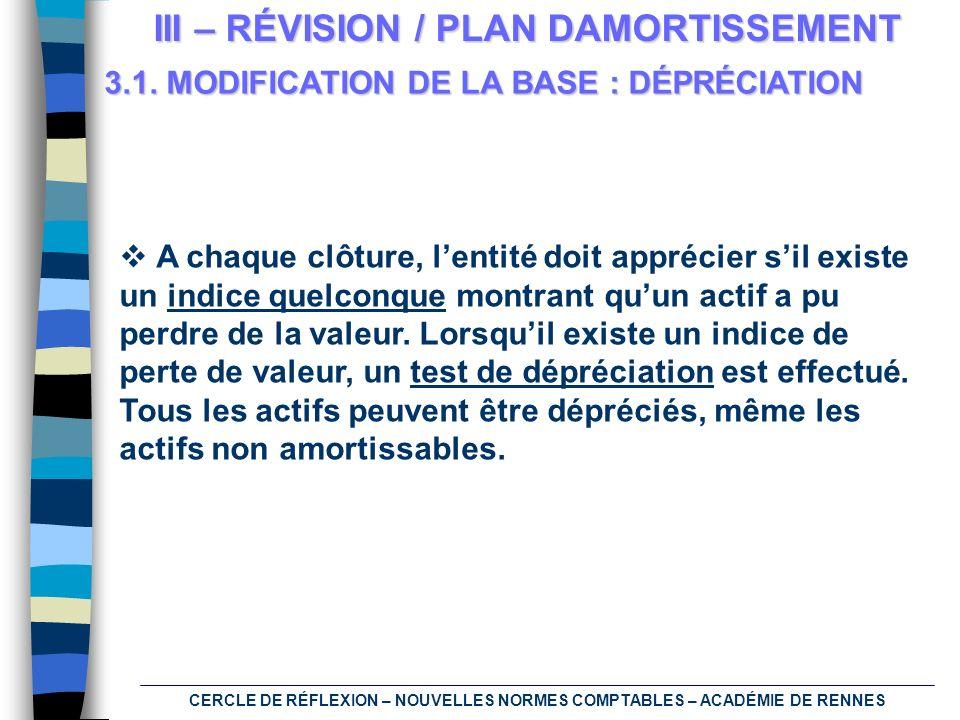 CERCLE DE RÉFLEXION – NOUVELLES NORMES COMPTABLES – ACADÉMIE DE RENNES III – RÉVISION / PLAN DAMORTISSEMENT 3.1. MODIFICATION DE LA BASE : DÉPRÉCIATIO