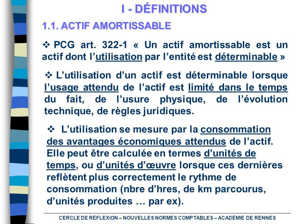 CERCLE DE RÉFLEXION – NOUVELLES NORMES COMPTABLES – ACADÉMIE DE RENNES 1.1. ACTIF AMORTISSABLE PCG art. 322-1 « Un actif amortissable est un actif don