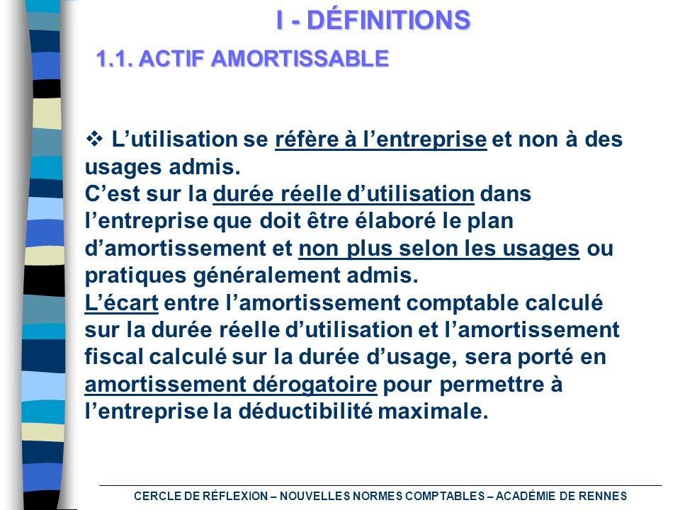 CERCLE DE RÉFLEXION – NOUVELLES NORMES COMPTABLES – ACADÉMIE DE RENNES 1.1. ACTIF AMORTISSABLE I - DÉFINITIONS Lutilisation se réfère à lentreprise et