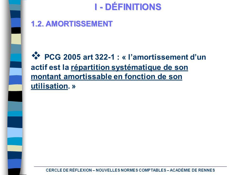 CERCLE DE RÉFLEXION – NOUVELLES NORMES COMPTABLES – ACADÉMIE DE RENNES 1.2. AMORTISSEMENT I - DÉFINITIONS PCG 2005 art 322-1 : « lamortissement dun ac