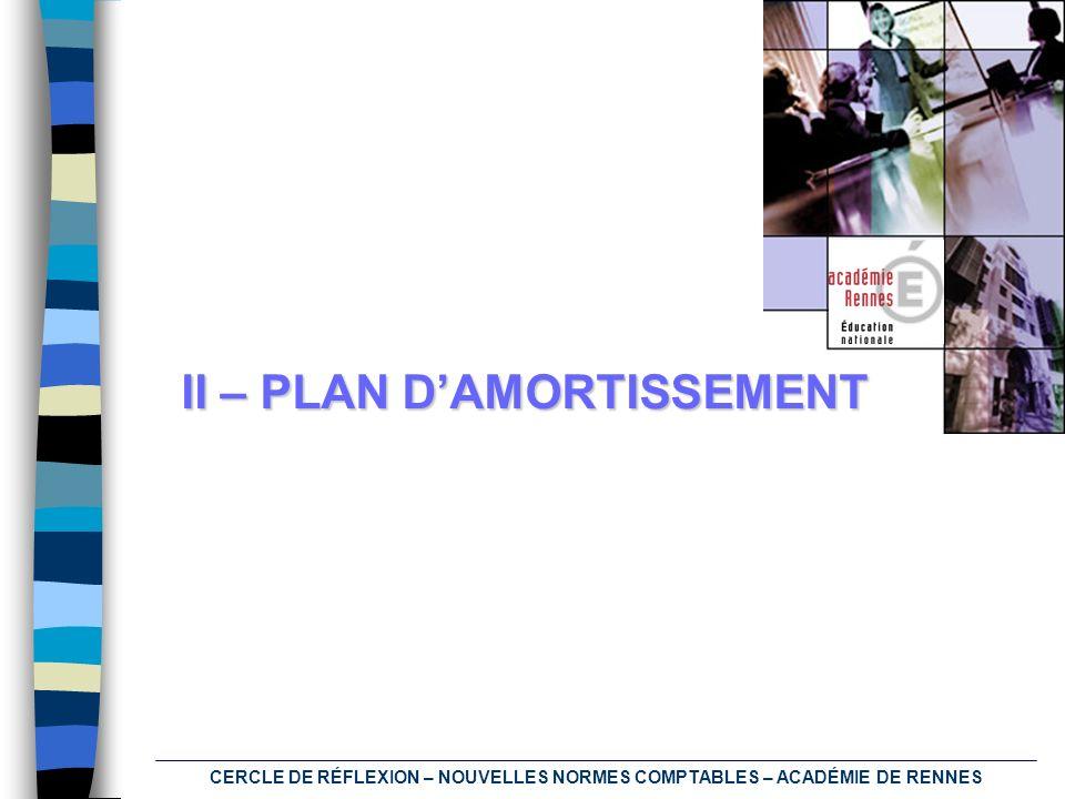 CERCLE DE RÉFLEXION – NOUVELLES NORMES COMPTABLES – ACADÉMIE DE RENNES II – PLAN DAMORTISSEMENT