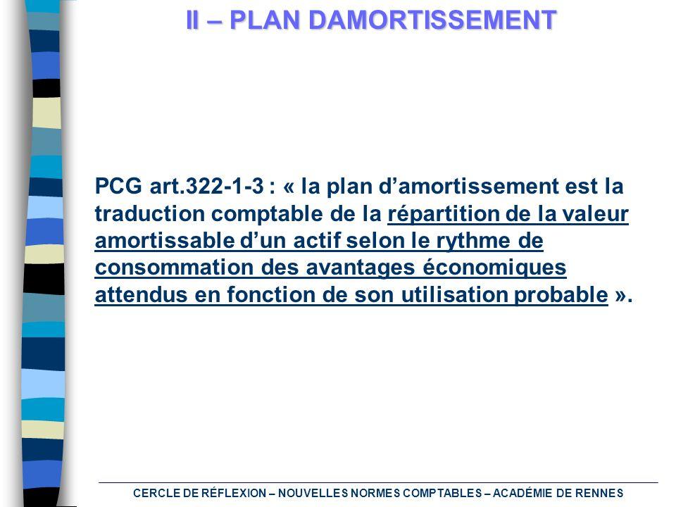 CERCLE DE RÉFLEXION – NOUVELLES NORMES COMPTABLES – ACADÉMIE DE RENNES PCG art.322-1-3 : « la plan damortissement est la traduction comptable de la ré