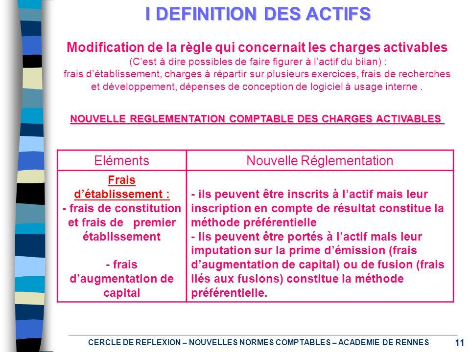 11 CERCLE DE REFLEXION – NOUVELLES NORMES COMPTABLES – ACADEMIE DE RENNES I DEFINITION DES ACTIFS Modification de la règle qui concernait les charges