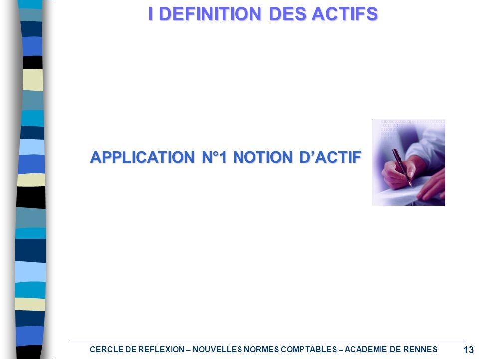 13 CERCLE DE REFLEXION – NOUVELLES NORMES COMPTABLES – ACADEMIE DE RENNES I DEFINITION DES ACTIFS APPLICATION N°1 NOTION DACTIF