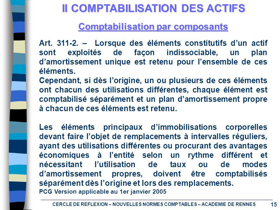 15 CERCLE DE REFLEXION – NOUVELLES NORMES COMPTABLES – ACADEMIE DE RENNES II COMPTABILISATION DES ACTIFS Comptabilisation par composants Art. 311-2. –