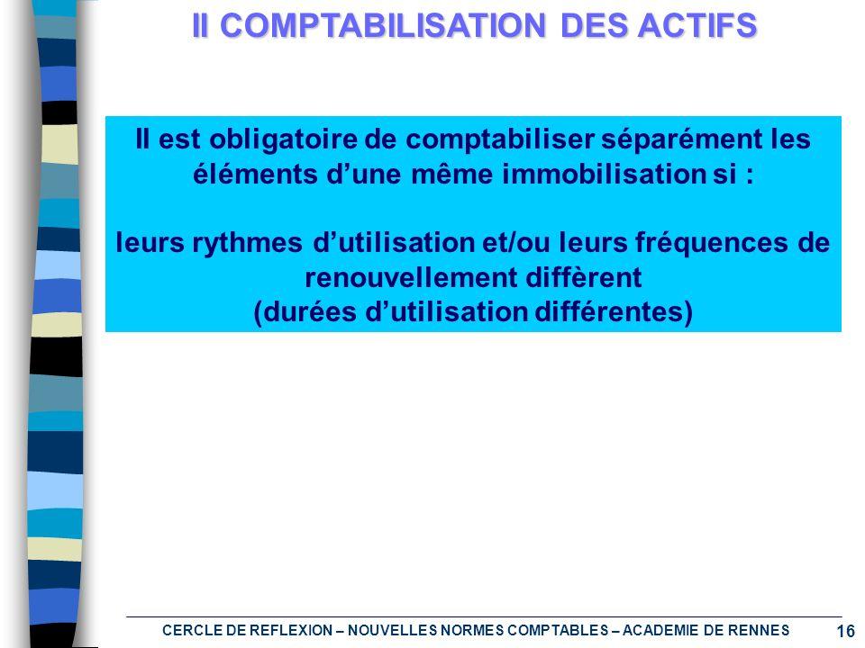 16 CERCLE DE REFLEXION – NOUVELLES NORMES COMPTABLES – ACADEMIE DE RENNES II COMPTABILISATION DES ACTIFS Il est obligatoire de comptabiliser séparémen