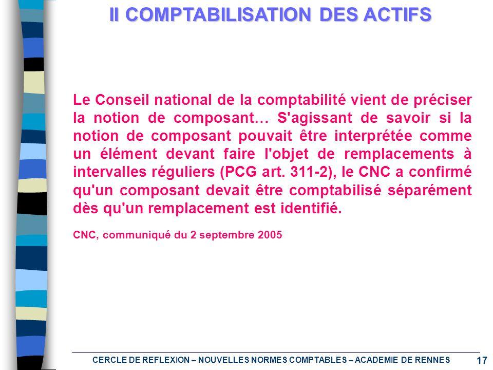 17 CERCLE DE REFLEXION – NOUVELLES NORMES COMPTABLES – ACADEMIE DE RENNES II COMPTABILISATION DES ACTIFS Le Conseil national de la comptabilité vient