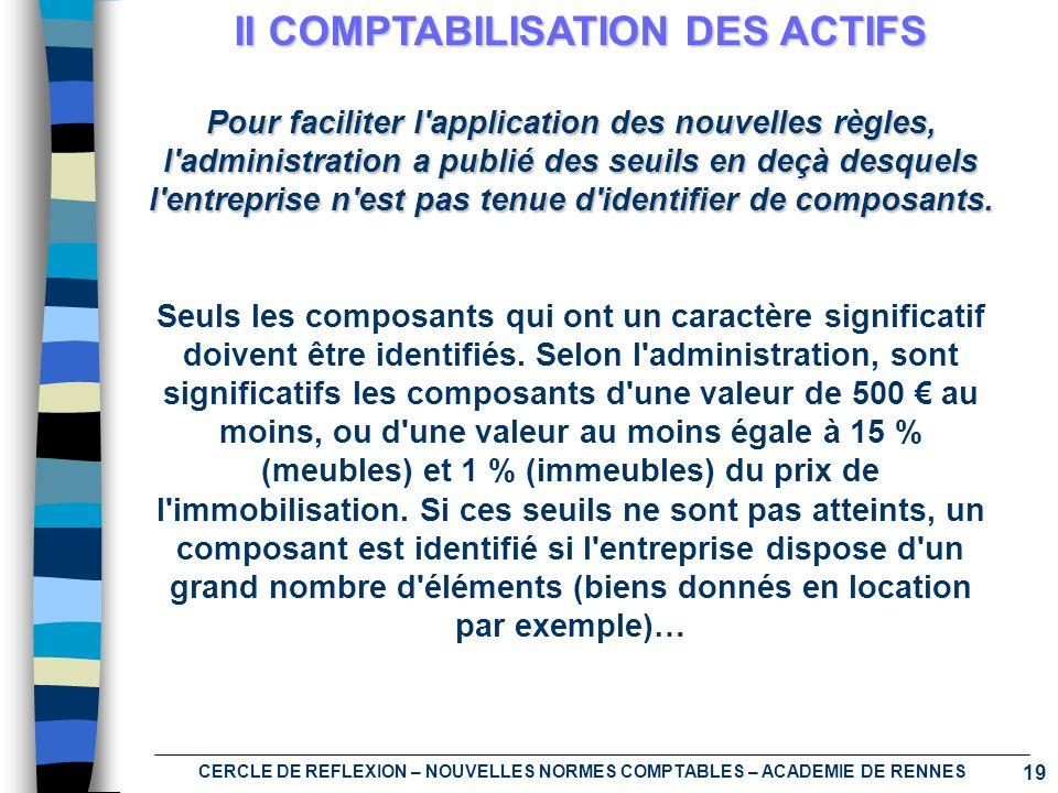 19 CERCLE DE REFLEXION – NOUVELLES NORMES COMPTABLES – ACADEMIE DE RENNES II COMPTABILISATION DES ACTIFS Pour faciliter l'application des nouvelles rè
