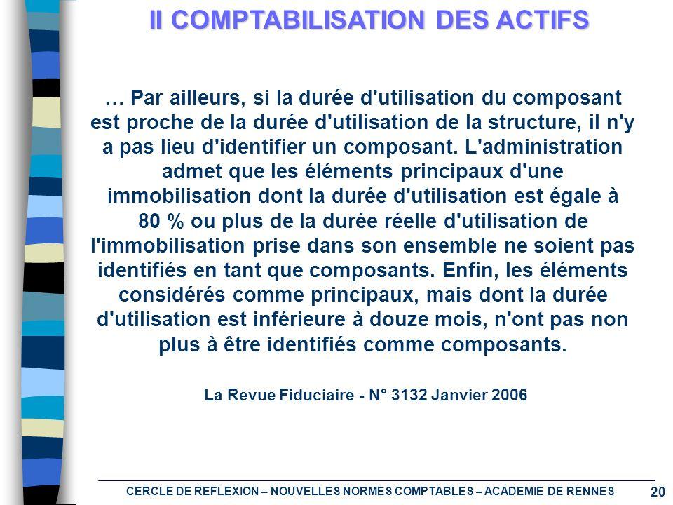 20 CERCLE DE REFLEXION – NOUVELLES NORMES COMPTABLES – ACADEMIE DE RENNES II COMPTABILISATION DES ACTIFS … Par ailleurs, si la durée d'utilisation du