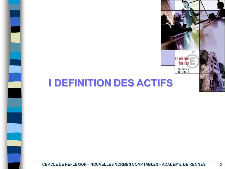 4 CERCLE DE REFLEXION – NOUVELLES NORMES COMPTABLES – ACADEMIE DE RENNES I DEFINITION DES ACTIFS Art.
