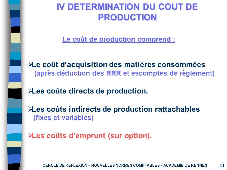 41 CERCLE DE REFLEXION – NOUVELLES NORMES COMPTABLES – ACADEMIE DE RENNES Le coût de production comprend : Le coût dacquisition des matières consommée