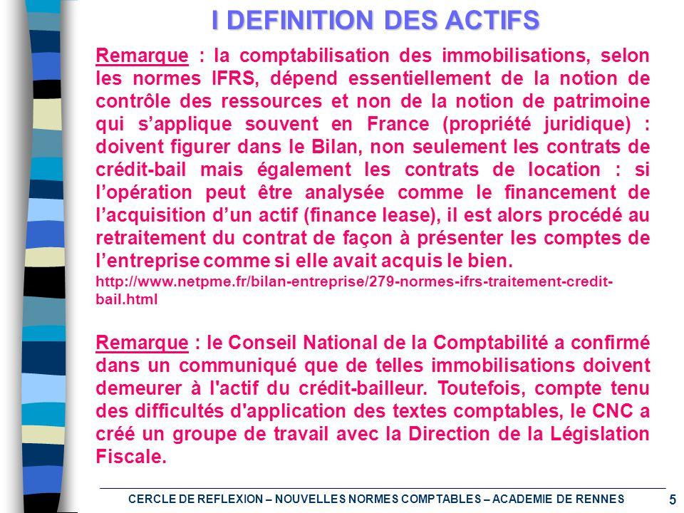 5 CERCLE DE REFLEXION – NOUVELLES NORMES COMPTABLES – ACADEMIE DE RENNES I DEFINITION DES ACTIFS Remarque : la comptabilisation des immobilisations, s