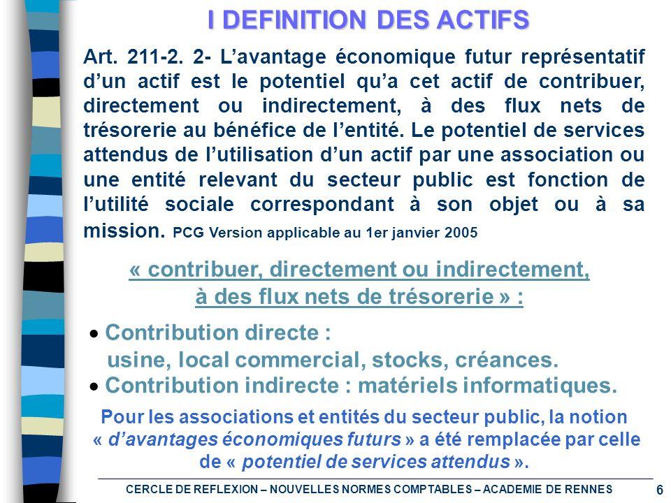 6 CERCLE DE REFLEXION – NOUVELLES NORMES COMPTABLES – ACADEMIE DE RENNES I DEFINITION DES ACTIFS Art. 211-2. 2- Lavantage économique futur représentat