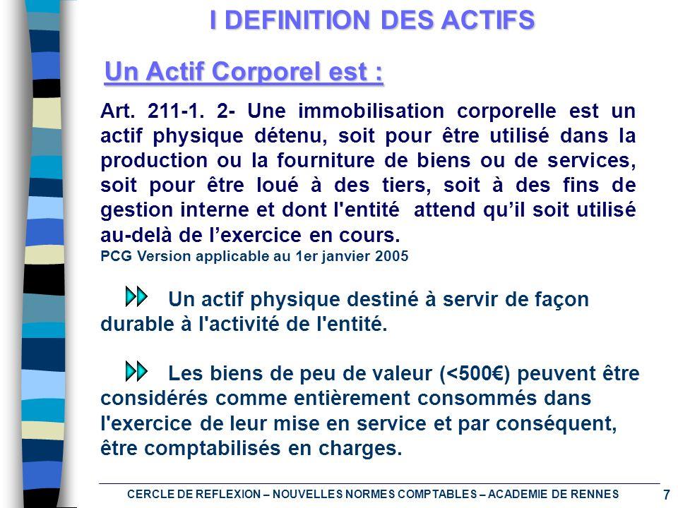 8 CERCLE DE REFLEXION – NOUVELLES NORMES COMPTABLES – ACADEMIE DE RENNES Un Actif Incorporel est : I DEFINITION DES ACTIFS Art.