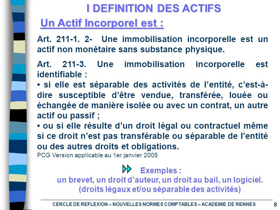 8 CERCLE DE REFLEXION – NOUVELLES NORMES COMPTABLES – ACADEMIE DE RENNES Un Actif Incorporel est : I DEFINITION DES ACTIFS Art. 211-1. 2- Une immobili