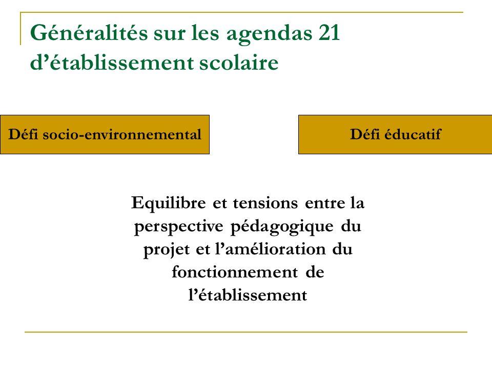 Généralités sur les agendas 21 détablissement scolaire Défi socio-environnementalDéfi éducatif Equilibre et tensions entre la perspective pédagogique