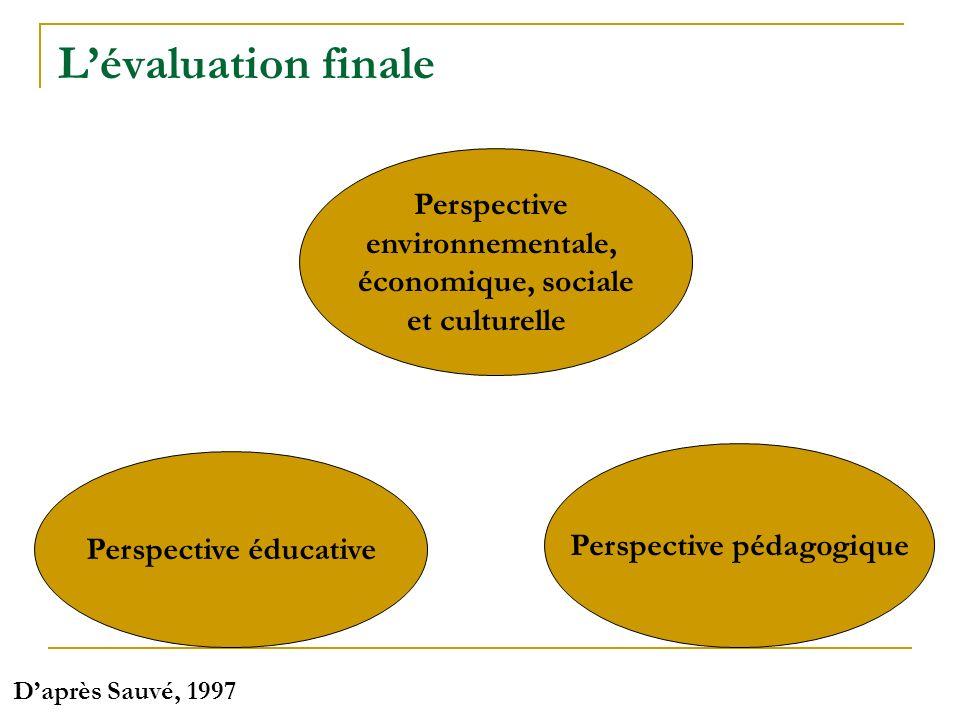 Lévaluation finale Perspective environnementale, économique, sociale et culturelle Perspective éducative Perspective pédagogique Daprès Sauvé, 1997