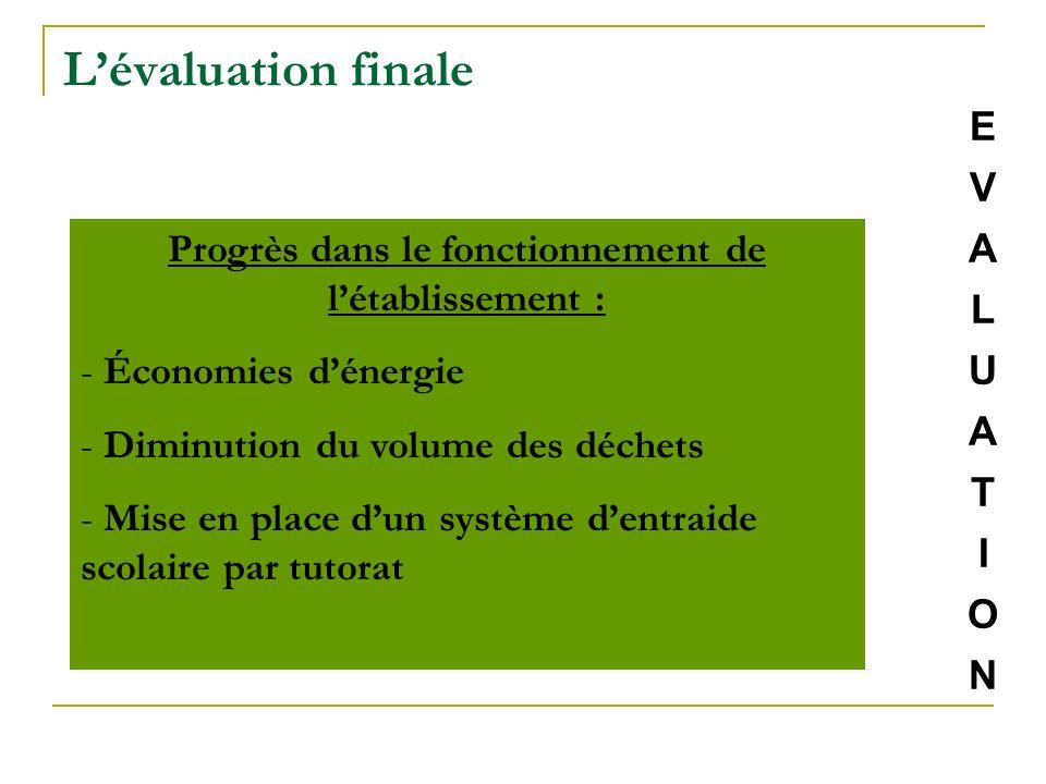 EVALUATIONEVALUATION Progrès dans le fonctionnement de létablissement : - Économies dénergie - Diminution du volume des déchets - Mise en place dun sy