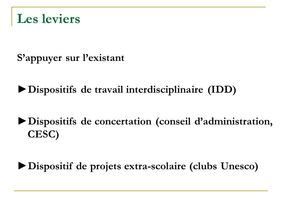 Les leviers Sappuyer sur lexistant Dispositifs de travail interdisciplinaire (IDD) Dispositifs de concertation (conseil dadministration, CESC) Disposi