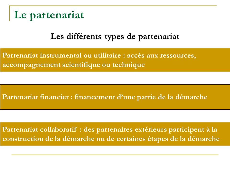 Les différents types de partenariat Partenariat instrumental ou utilitaire : accès aux ressources, accompagnement scientifique ou technique Partenaria