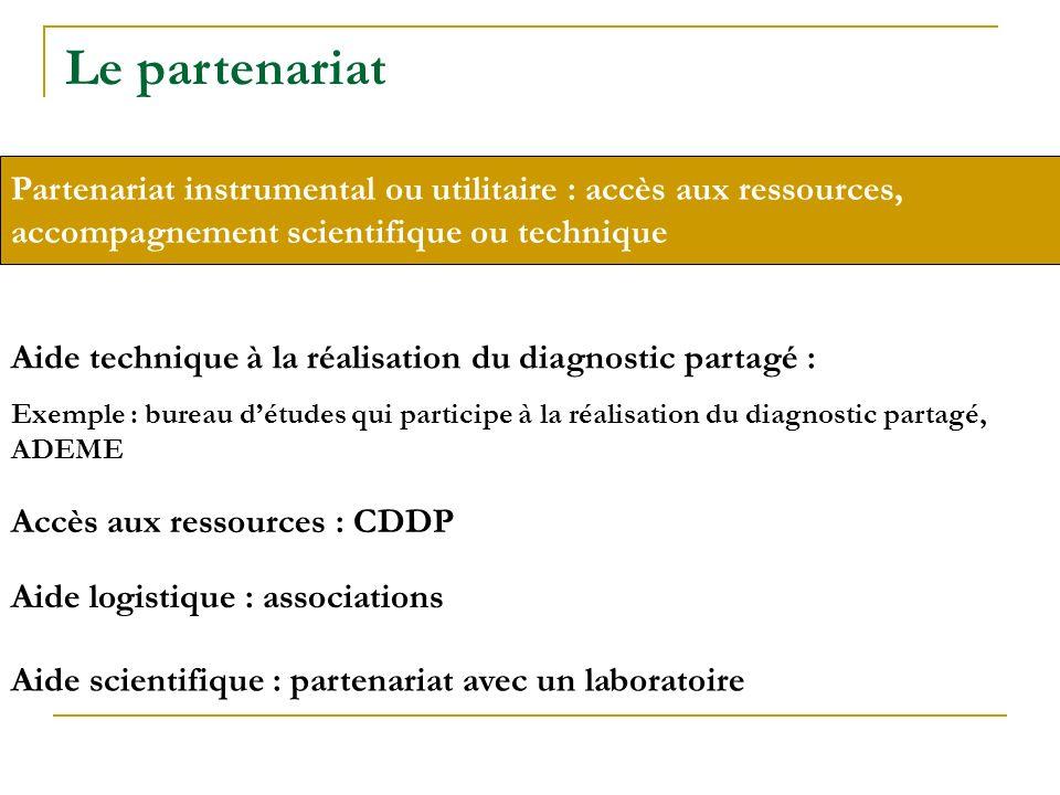 Partenariat instrumental ou utilitaire : accès aux ressources, accompagnement scientifique ou technique Aide technique à la réalisation du diagnostic