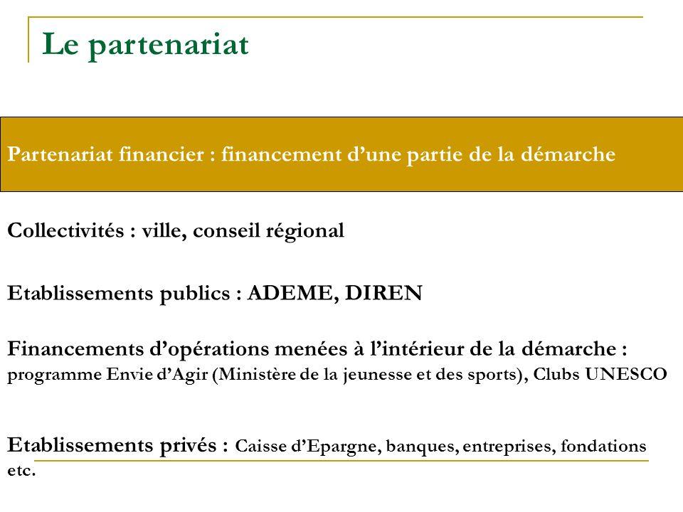 Partenariat financier : financement dune partie de la démarche Collectivités : ville, conseil régional Etablissements publics : ADEME, DIREN Financeme