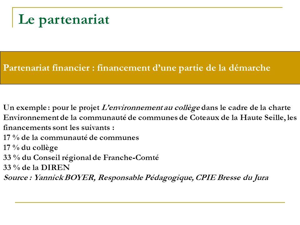 Partenariat financier : financement dune partie de la démarche Un exemple : pour le projet Lenvironnement au collège dans le cadre de la charte Enviro