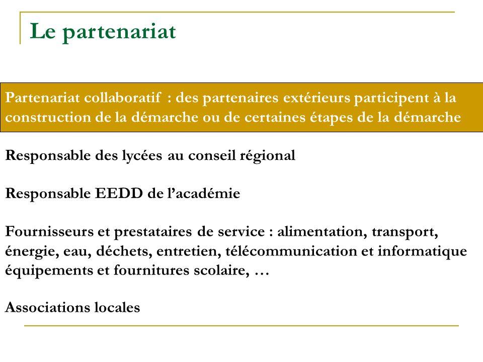 Partenariat collaboratif : des partenaires extérieurs participent à la construction de la démarche ou de certaines étapes de la démarche Responsable d