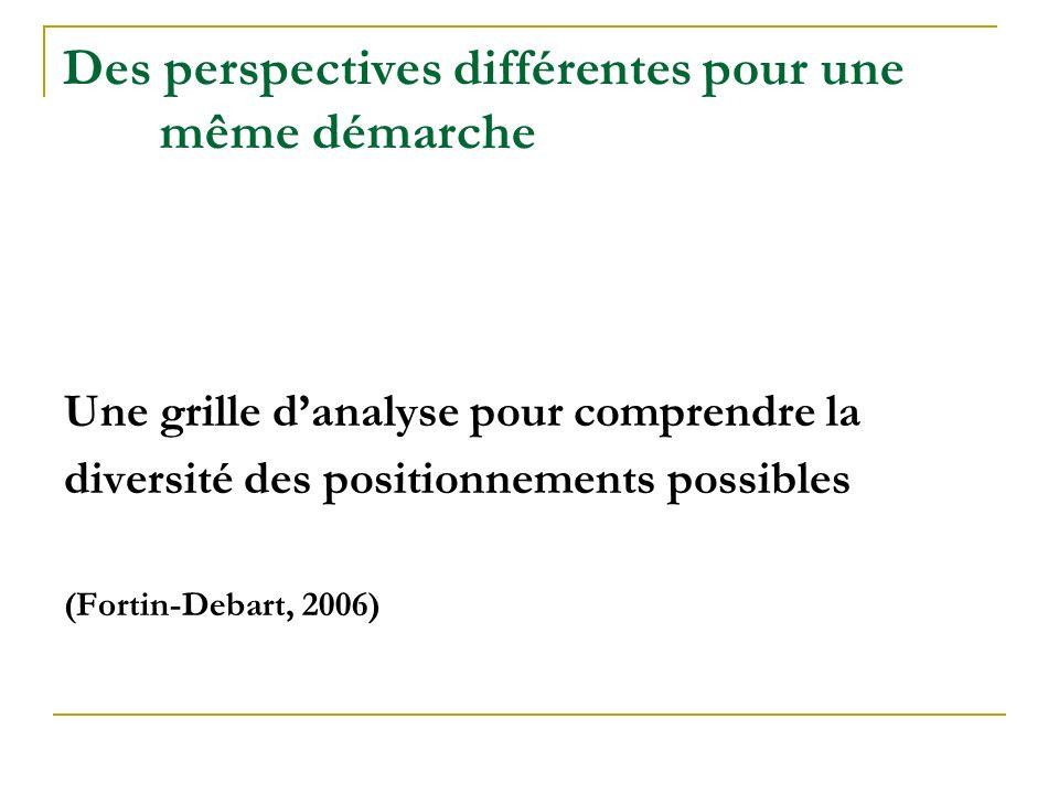 Des perspectives différentes pour une même démarche Une grille danalyse pour comprendre la diversité des positionnements possibles (Fortin-Debart, 200