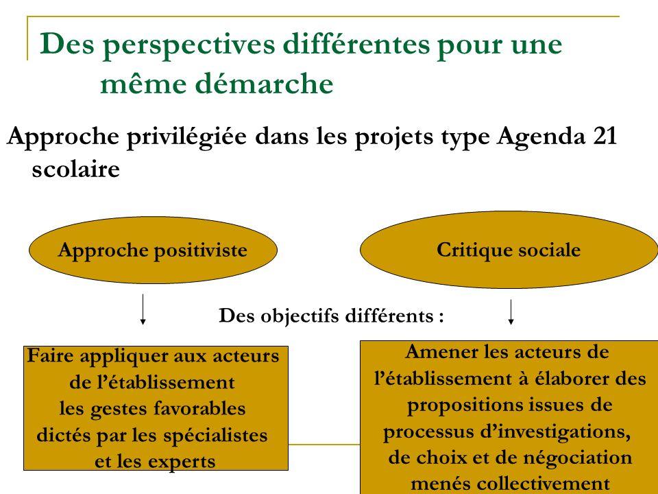 Approche privilégiée dans les projets type Agenda 21 scolaire Approche positiviste Critique sociale Des objectifs différents : Faire appliquer aux act