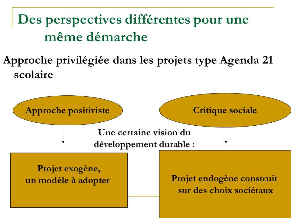 Approche privilégiée dans les projets type Agenda 21 scolaire Approche positiviste Critique sociale Une certaine vision du développement durable : Pro