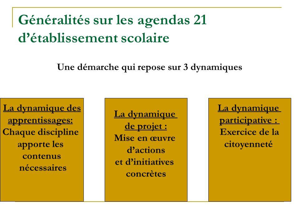 Généralités sur les agendas 21 détablissement scolaire Une démarche qui repose sur 3 dynamiques La dynamique des apprentissages: Chaque discipline app